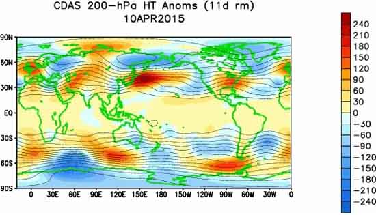 Wind anomalies at 39,000 feet of altitude.