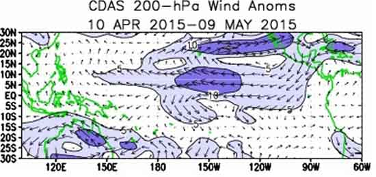 39,000 foot mid Pacific Ocean wind anomalies