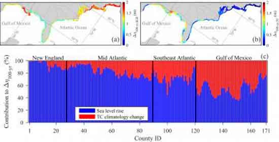 The relative contributions of rising sea levels and changing storms differed according to the area of the country being studied. Reza Marsooli et al, Princeton University, Engineering School.