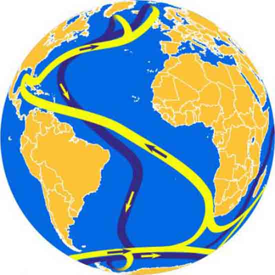 Atlantic Ocean Circulation, Sven Baars, University of Groningen.