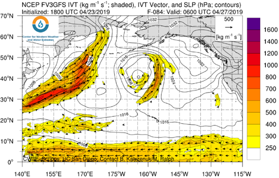 North Pacific 7 Day IVW IVT Forecasts.