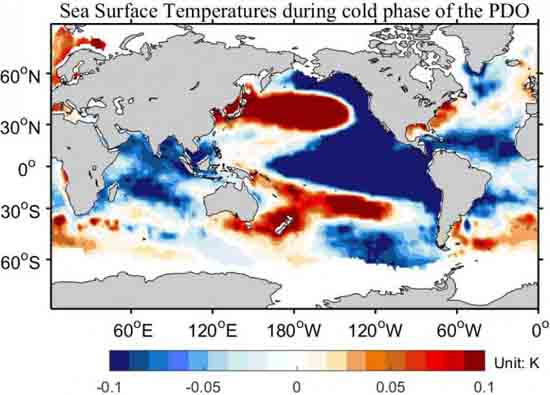 Pacific Decadal Oscillation Sea surface temperatures during cold phase of PDO, Commonwealth Scientific and Industrial Research Organisation.