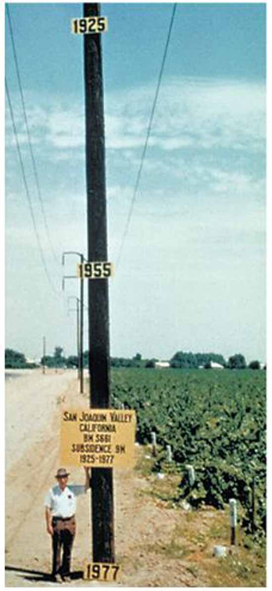 The Subsidence Pole, by Dr. Polard & NOAA.